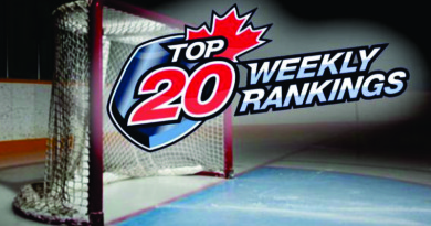 CJHL Releases Top 20 Rankings: February 13th