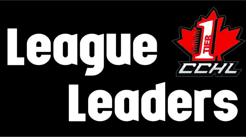 league-leaders-cchl