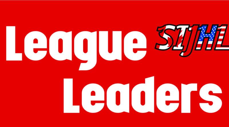 SIJHL League Leaders: January 17th