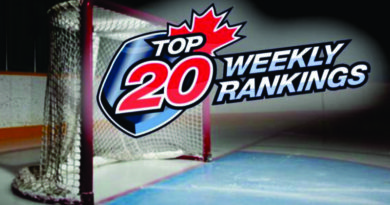 Canadians, Senators, Norskies, Voodoos, Ice Dogs Among CJHL Top 20 (02.19.18)