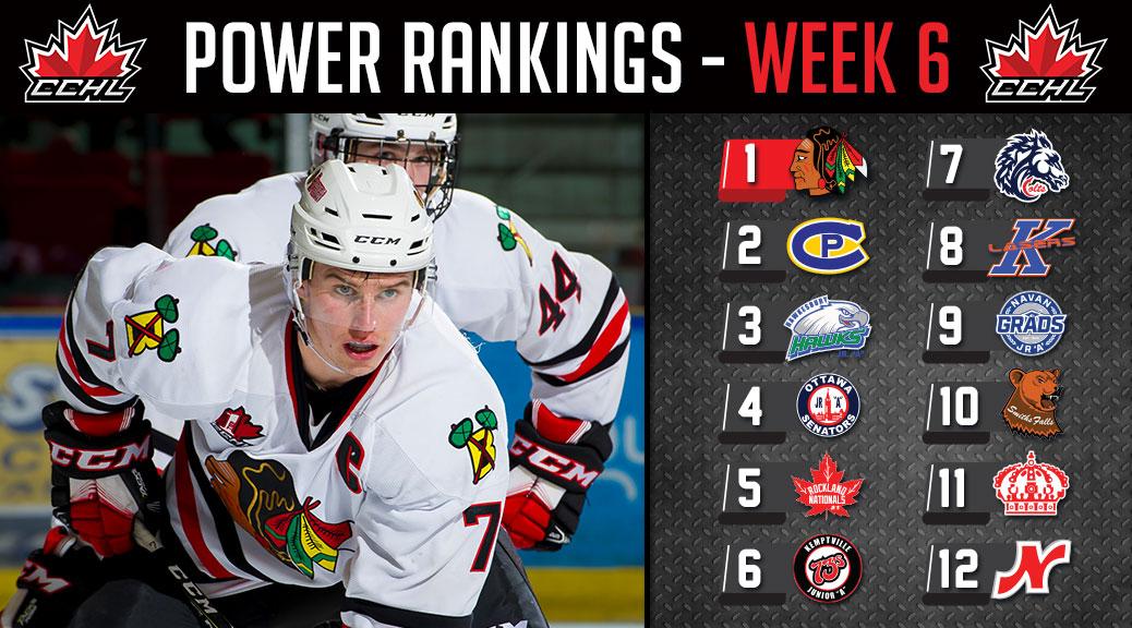 Central Canada Hockey League Week Six Power Rankings