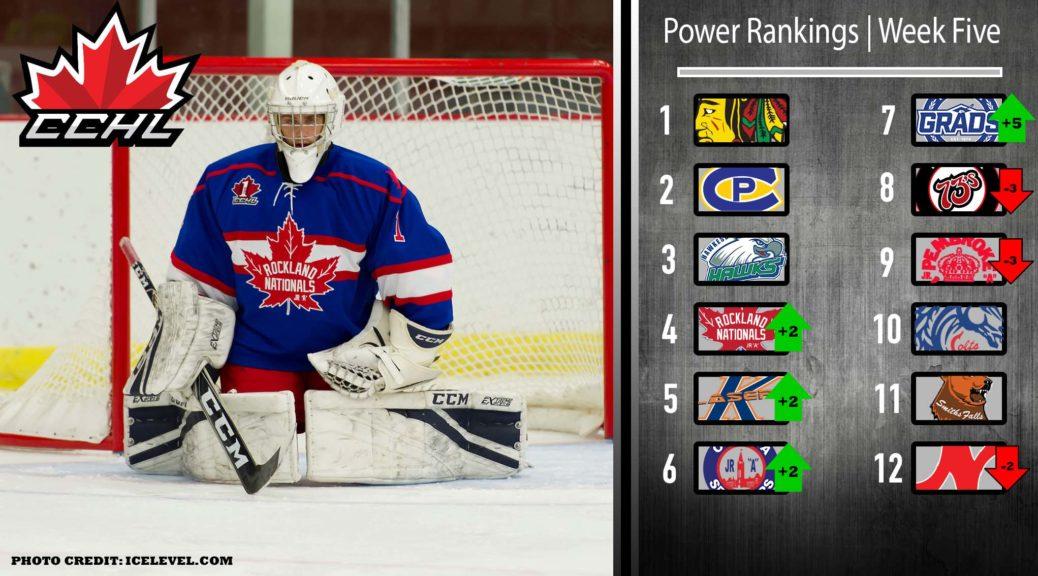 Central Canada Hockey League Rankings Week 5 Junior Hockey Network